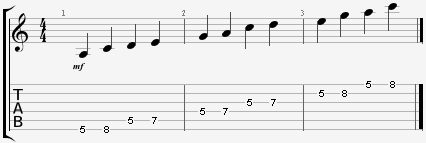 tab for the A minor pentatonic scale at the 5th position