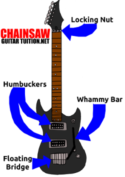 An example of a Floyd Rose guitar