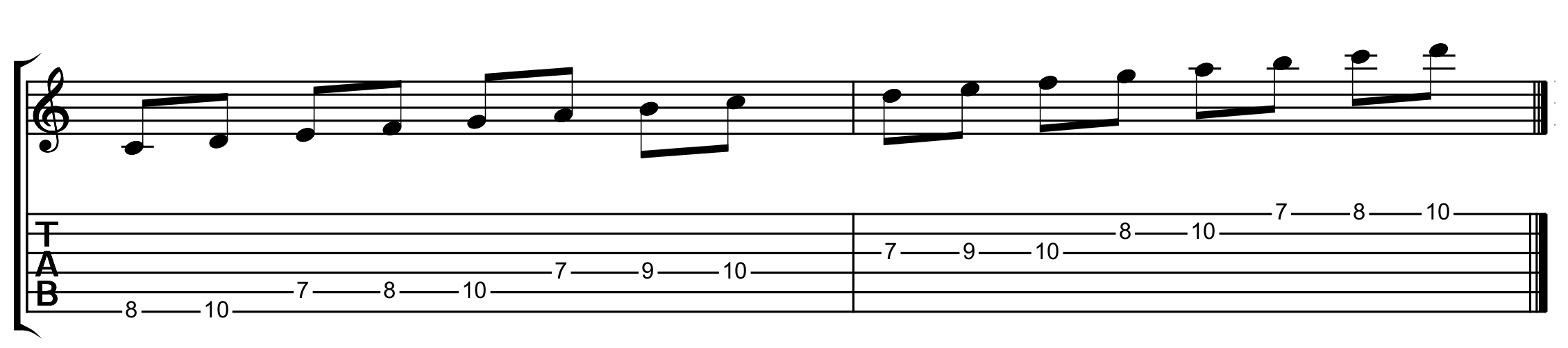 notes of the C major scale