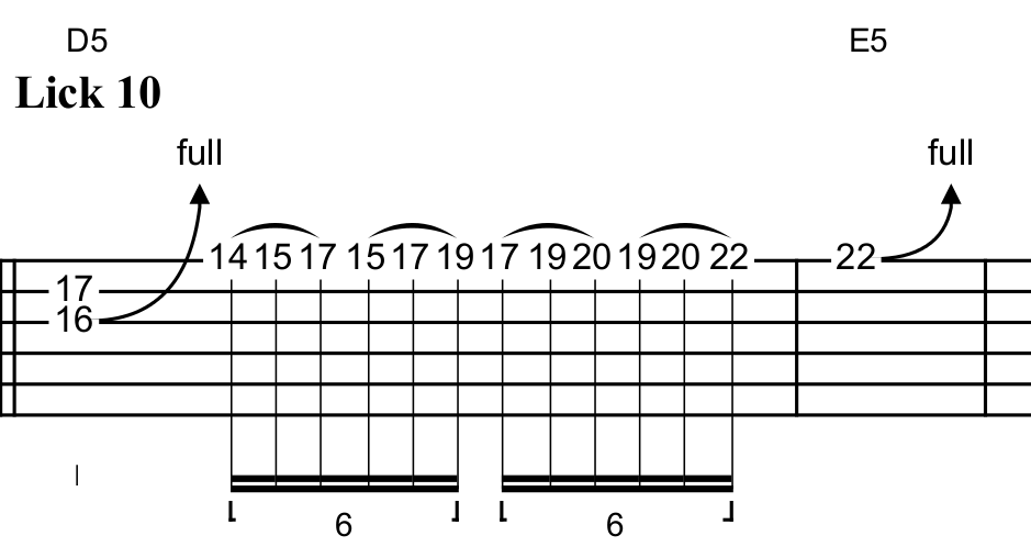 Very tricky legato run on the smaller frets, leading up to a bend on the 22nd fret- a great way to end a metal solo!