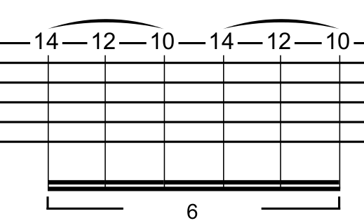 Focusing on on position shifts while playing legato