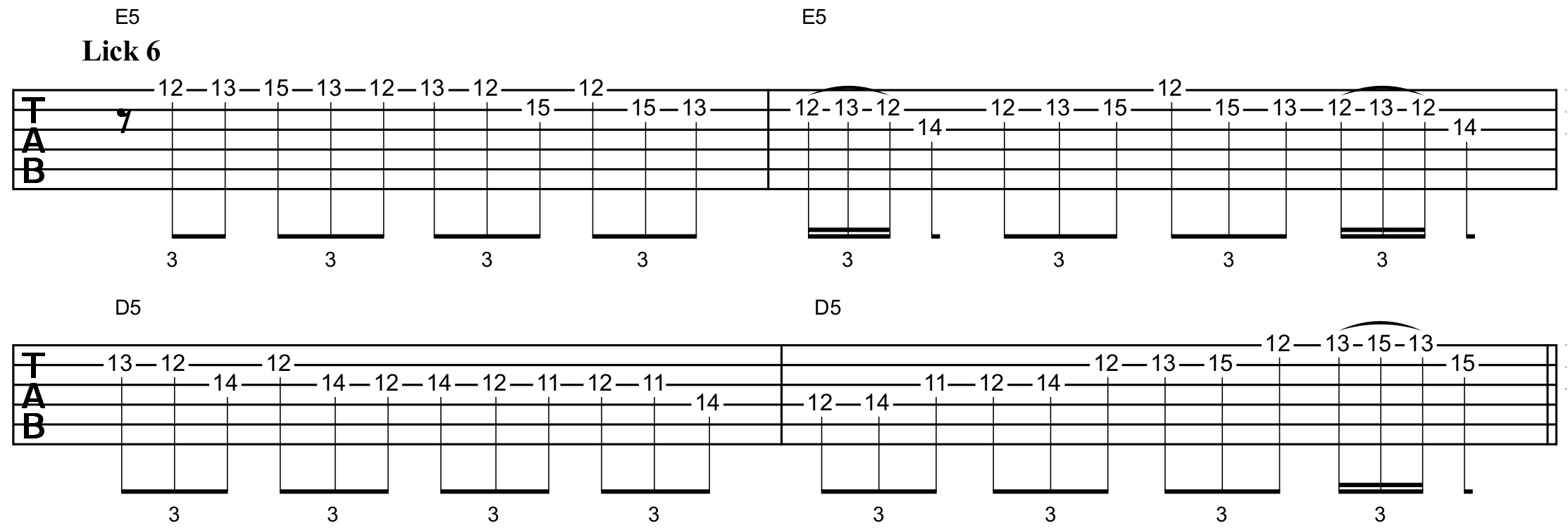 melodic licks that use the D Dorian mode over powerchords