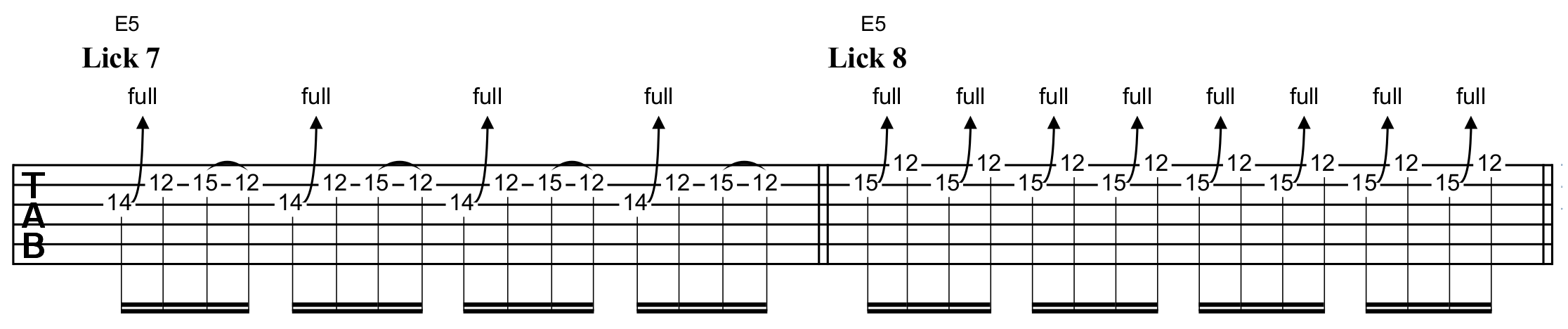 Classic rock style licks like Kirk Hammett would use on the black album solos and earlier