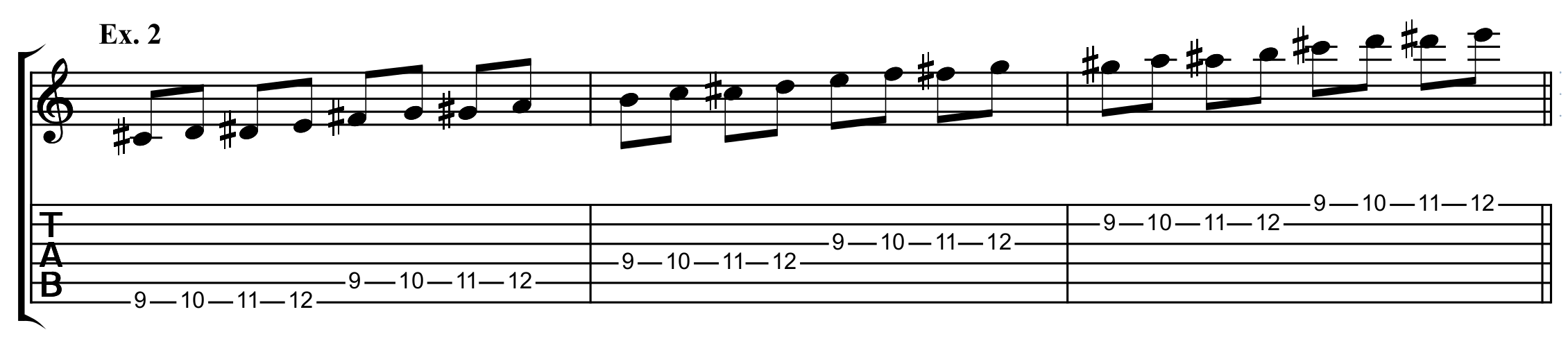 tab for the spider exercise ascending across the guitar neck