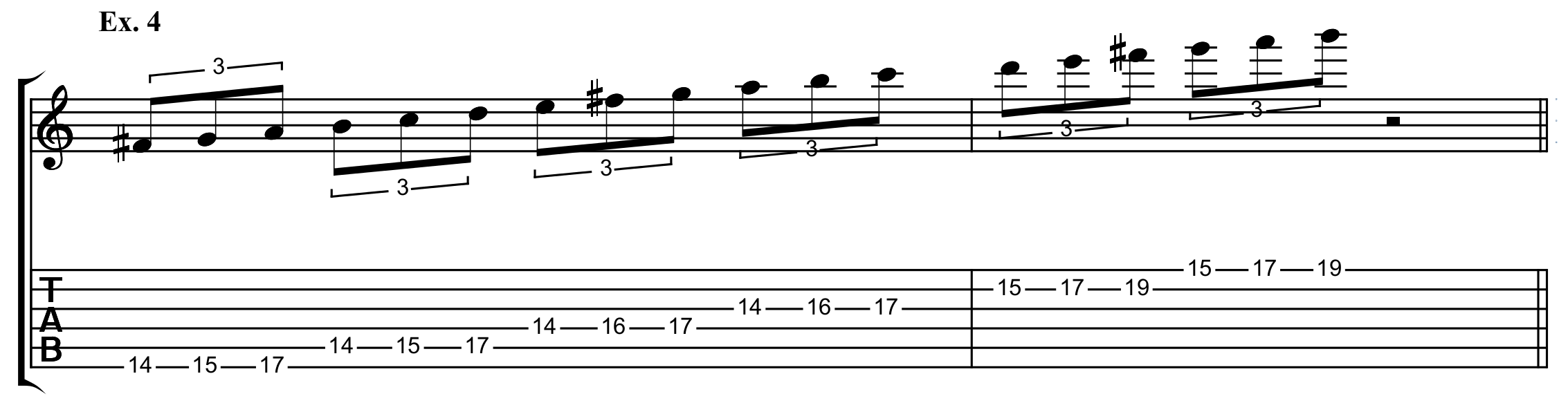 the second three note per string scale shape in E minor