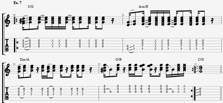 Theory For Idiots Chord Inversions Chainsaw Guitar Tuition