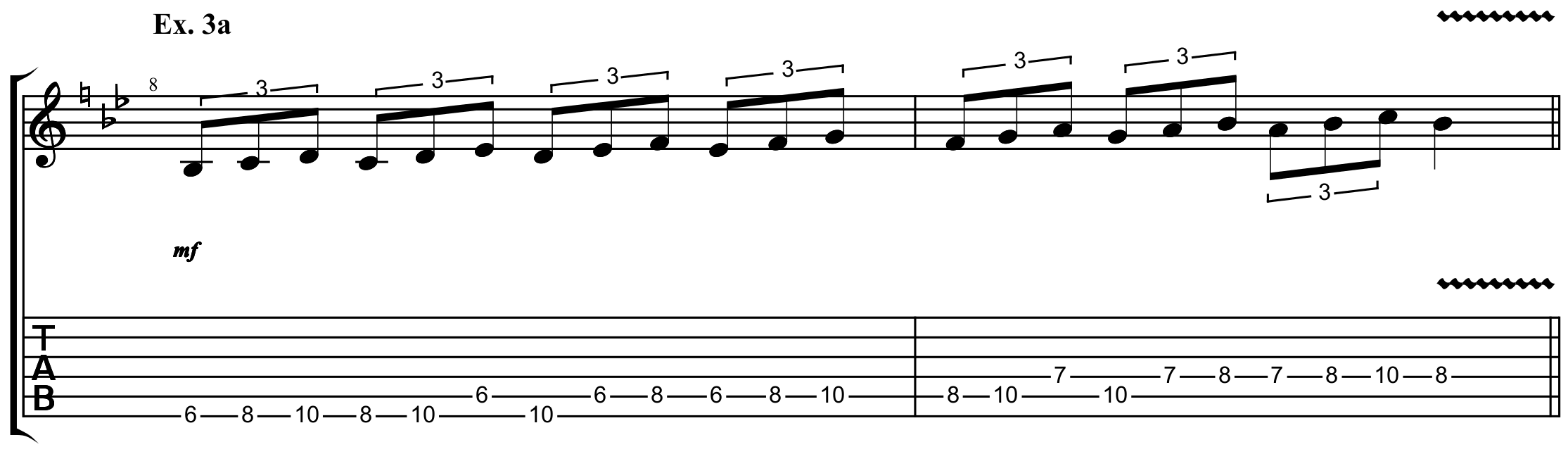 a solo scale run for guitar that uses a sequence or pattern