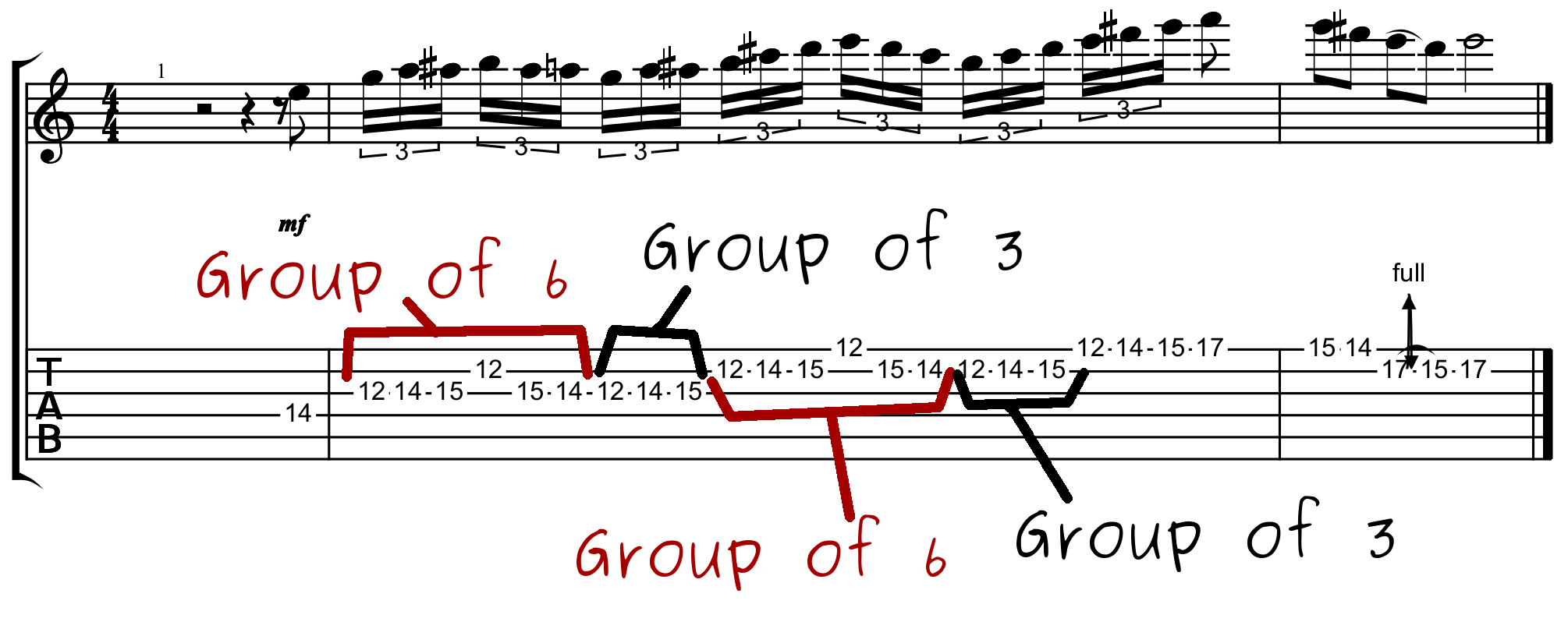 using different note groupings over the beat to create tension in a lick