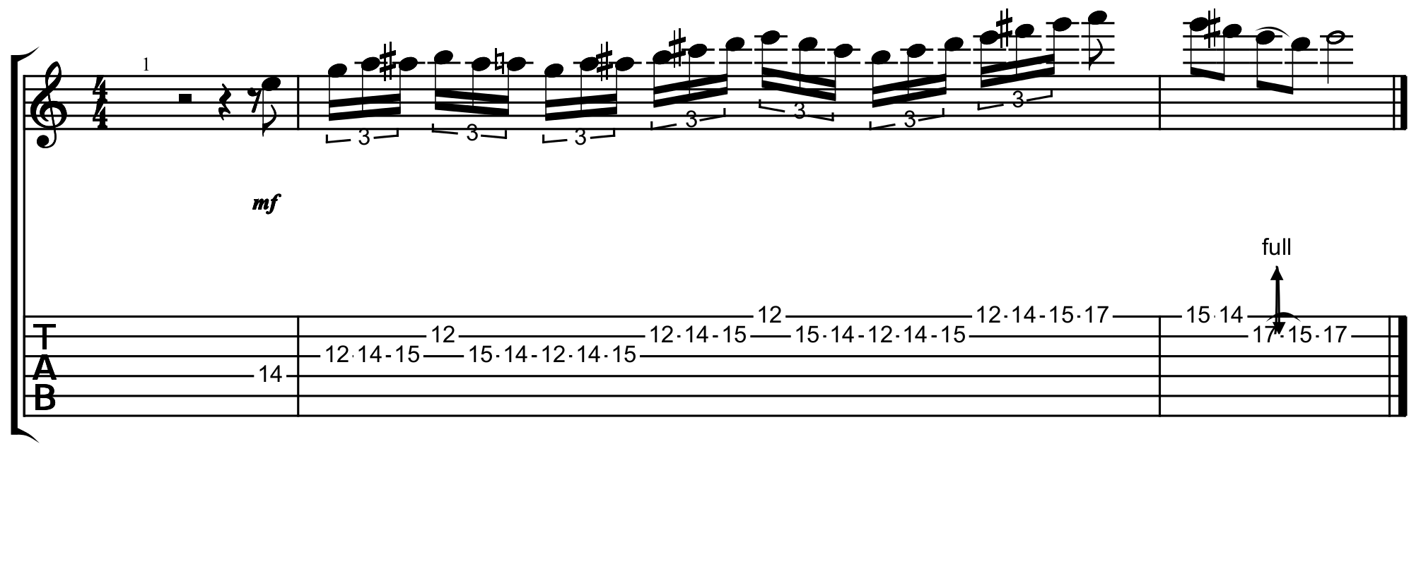 a pentatonic box shape lick that works in the key of E minor for metal solos