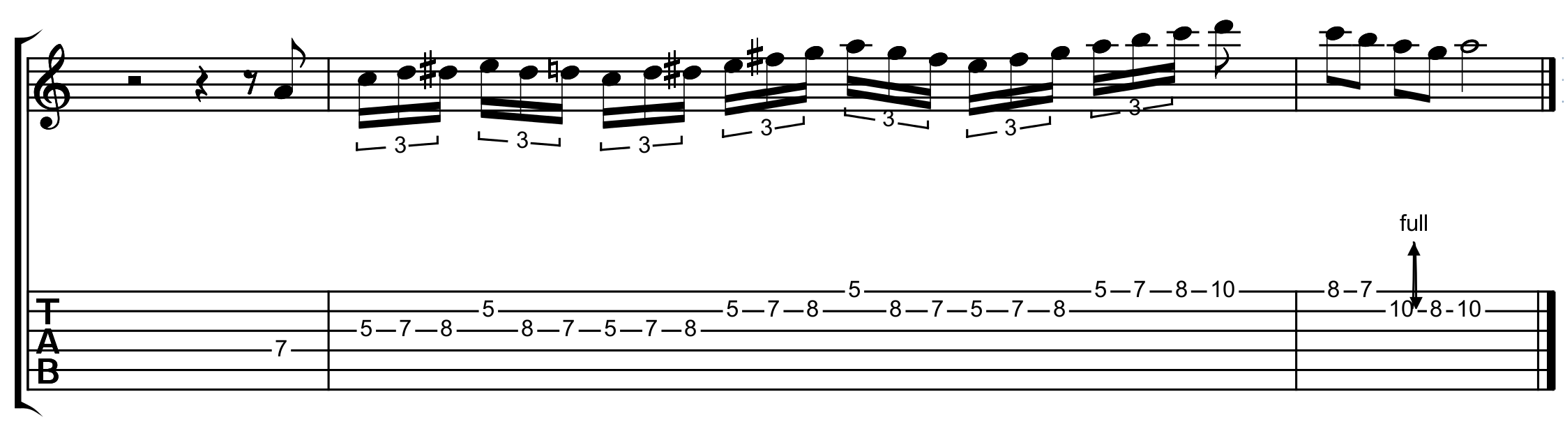 the pentatonic box shape lick transposed to the key of A minor