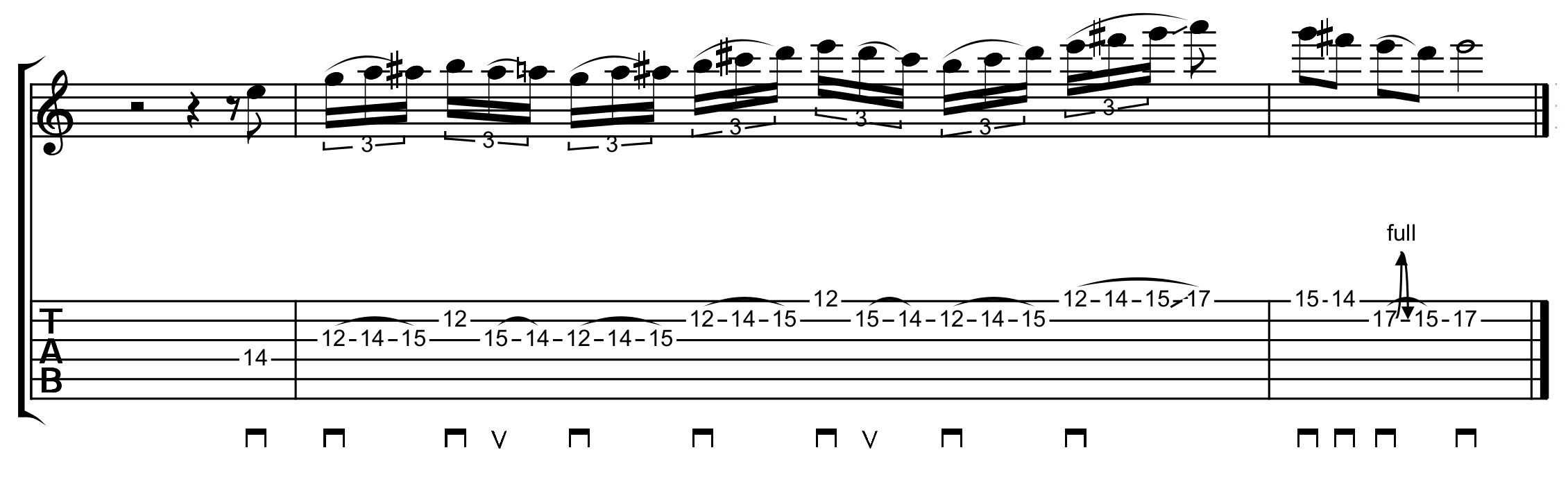 pentatonic box shape lick played with hammer-ons and pull-offs