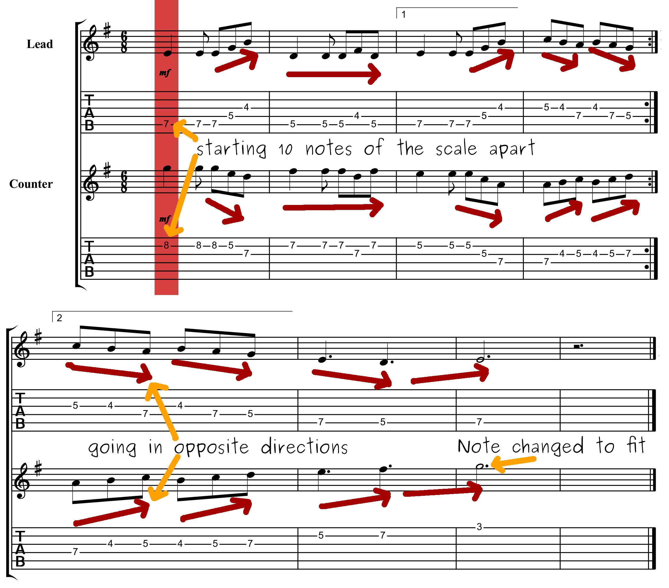 metal guitar harmonies can also include counter-melodies