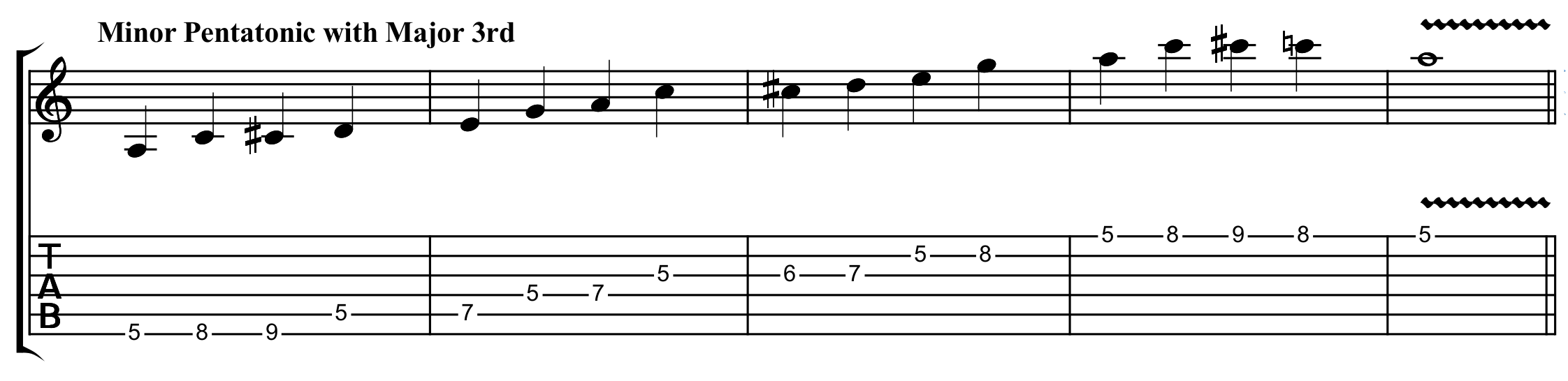 the minor pentatonic scale in A with major thirds added