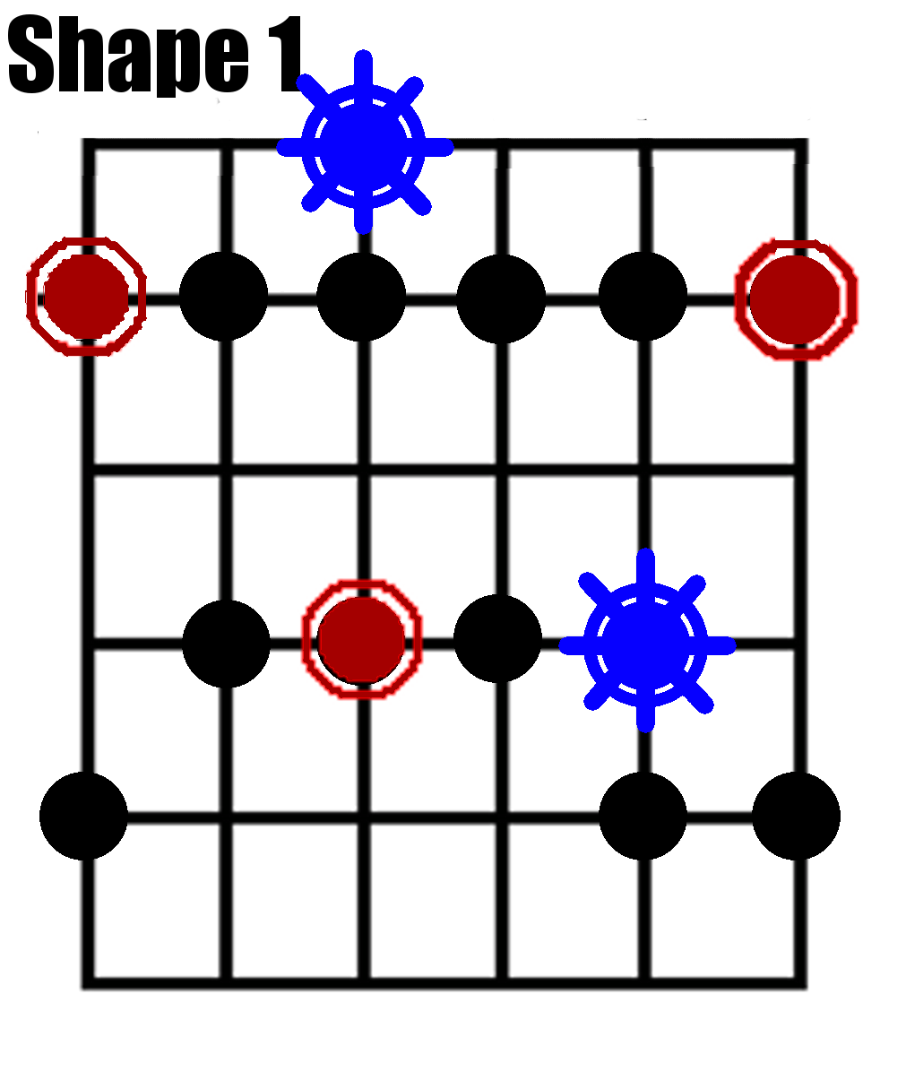 first shape of the minor pentatonic scale diagram with the positions of the major 6th added to create blues modes
