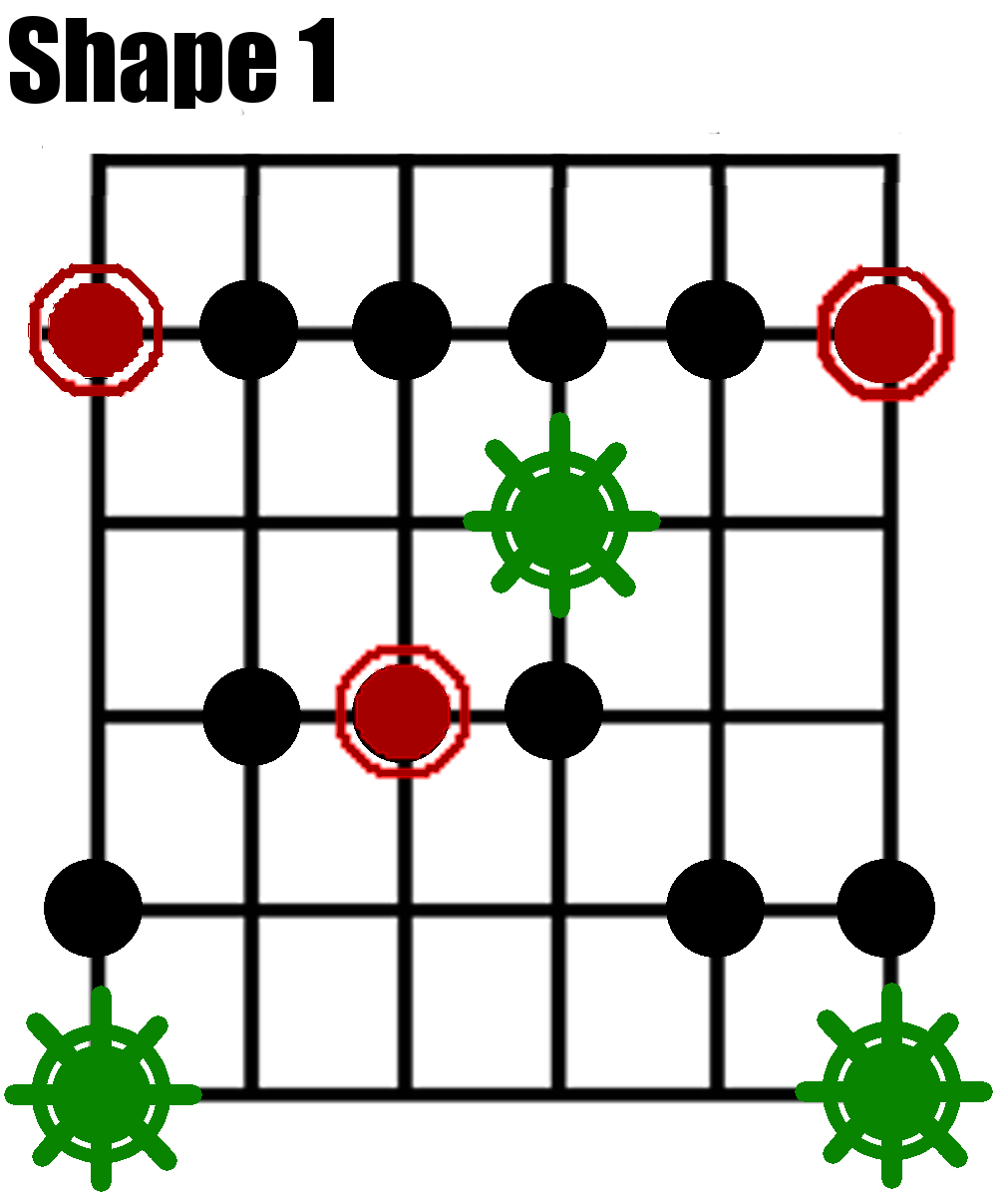 a scale diagram of the minor pentatonic on the guitar neck with the position of the major third highlighted in green